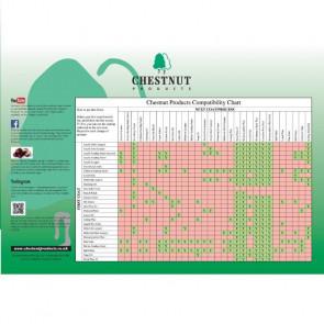 Chestnut Kompatibilitetskort - CH31995